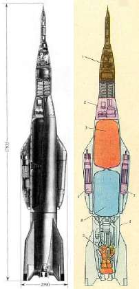 Image Result For Rockets