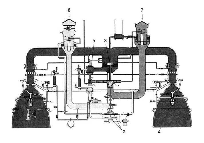 Flow on Pressure Chamber Rocket Engine