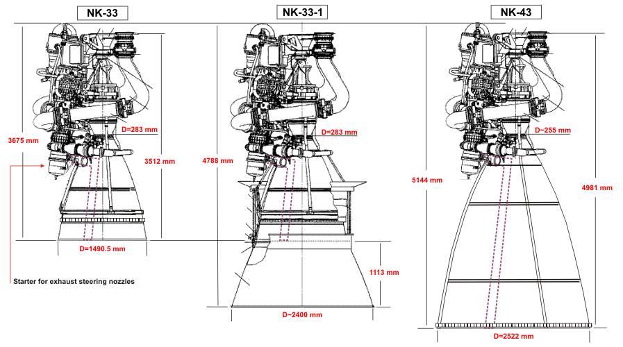 liquid rocket engine search wiring diagram