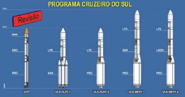 Image Result For Cruzeiro